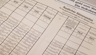 Österreich wählt einen neuen Nationalrat